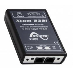 Smart-me Meter 32A sectionnable