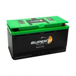 Smart-me Meter 3 phases 80A