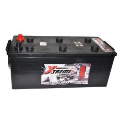Régulateur Solaire PWM LCD 15 A