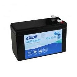 Kit solaire 1155 Wh - 12V