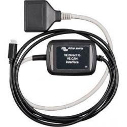 Kit réseau Plug&Play Uno 300 W